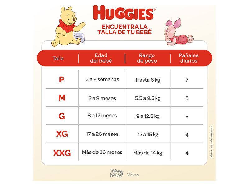 Pa-al-Huggies-Natural-Care-Bp-Low-Talla-M-88-Unidades-3-33622